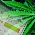 OHA: New marijuana testing standards issued