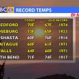 Record high temperatures recorded across the region